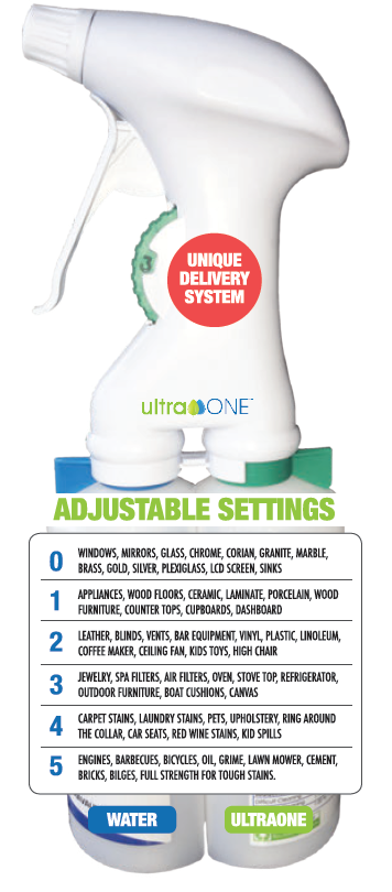 Ultra ONE Heavy Duty Cleaner Take 5 Spray Bottle with Adjustable Settings